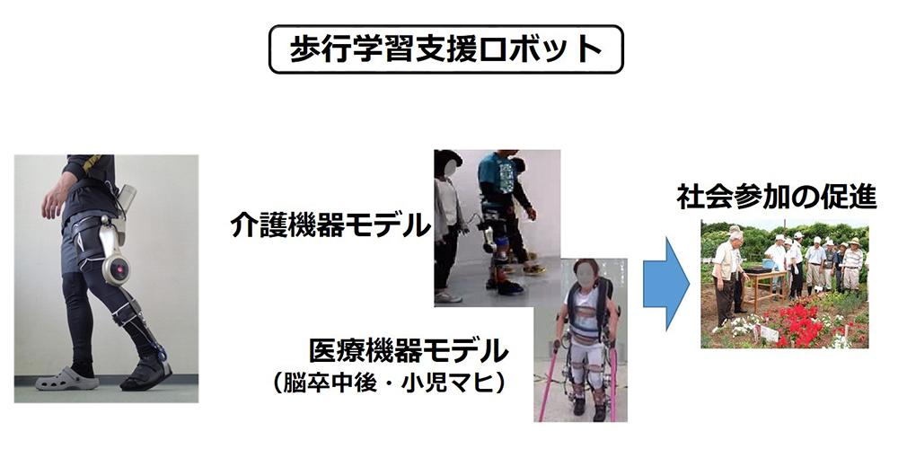 歩行学習支援ロボット 全体像