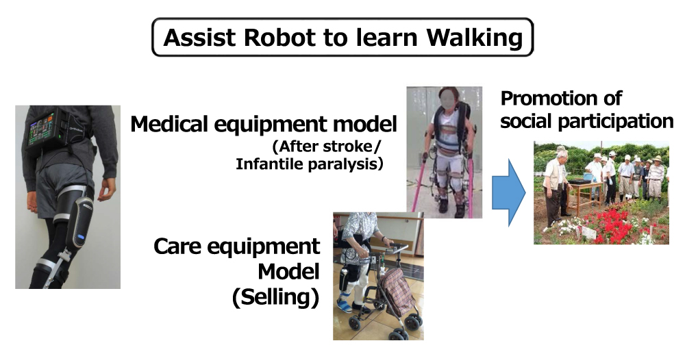 Assist Robot to learn Walking / Full picture